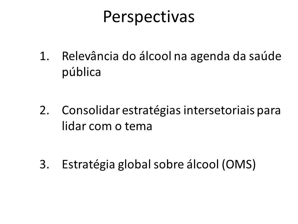 Perspectivas 1.Relevância do álcool na agenda da saúde pública 2.Consolidar estratégias intersetoriais para lidar com o tema 3.Estratégia global sobre álcool (OMS)