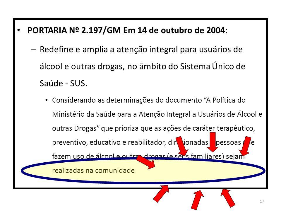 17 PORTARIA Nº 2.197/GM Em 14 de outubro de 2004: – Redefine e amplia a atenção integral para usuários de álcool e outras drogas, no âmbito do Sistema Único de Saúde - SUS.