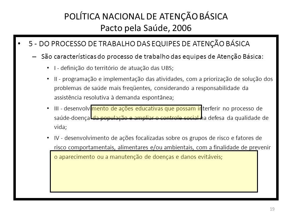 19 POLÍTICA NACIONAL DE ATENÇÃO BÁSICA Pacto pela Saúde, 2006 5 - DO PROCESSO DE TRABALHO DAS EQUIPES DE ATENÇÃO BÁSICA – São características do proce