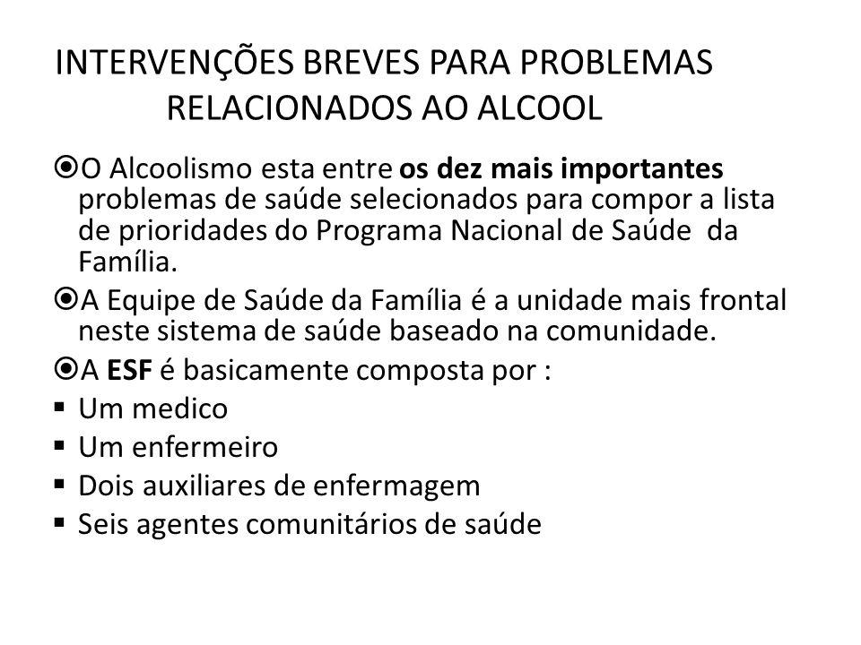 INTERVENÇÕES BREVES PARA PROBLEMAS RELACIONADOS AO ALCOOL O Alcoolismo esta entre os dez mais importantes problemas de saúde selecionados para compor a lista de prioridades do Programa Nacional de Saúde da Família.