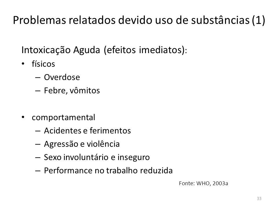 33 Problemas relatados devido uso de substâncias (1) Intoxicação Aguda (efeitos imediatos) : físicos – Overdose – Febre, vômitos comportamental – Acid