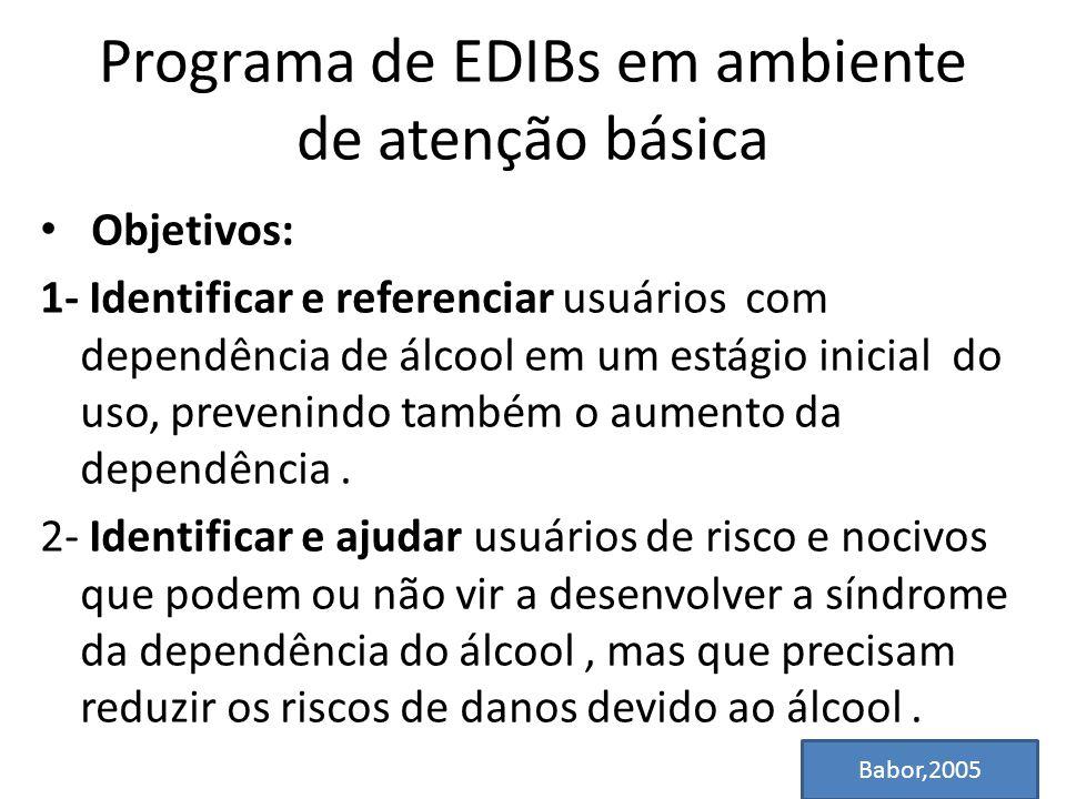 Programa de EDIBs em ambiente de atenção básica Objetivos: 1- Identificar e referenciar usuários com dependência de álcool em um estágio inicial do uso, prevenindo também o aumento da dependência.