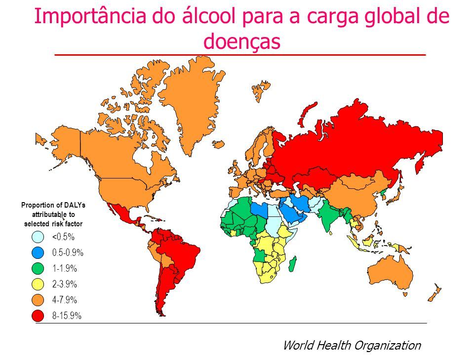 Importância do álcool para a carga global de doenças 0.5-0.9% 1-1.9% 2-3.9% 4-7.9% <0.5% 8-15.9% Proportion of DALYs attributable to selected risk fac
