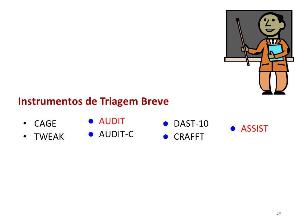 43 CAGE TWEAK ASSIST Instrumentos de Triagem Breve AUDIT AUDIT-C DAST-10 CRAFFT