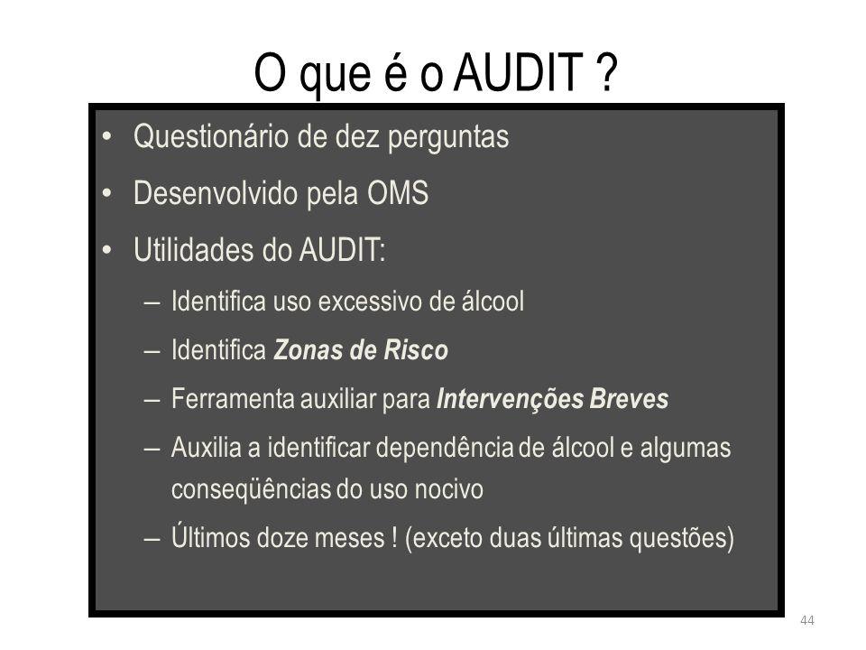 44 O que é o AUDIT ? Questionário de dez perguntas Desenvolvido pela OMS Utilidades do AUDIT: – Identifica uso excessivo de álcool – Identifica Zonas