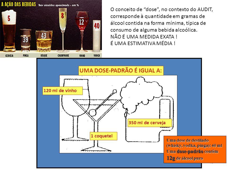 45 UMA DOSE-PADRÃO É IGUAL A: 120 ml de vinho 1 coquetel Uma dose de destilado (whisky, vodka, pinga): 40 ml Uma dose-padrão contêm 12g de álcool puro 350 ml de cerveja O conceito de dose, no contexto do AUDIT, corresponde à quantidade em gramas de álcool contida na forma mínima, típica de consumo de alguma bebida alcoólica.