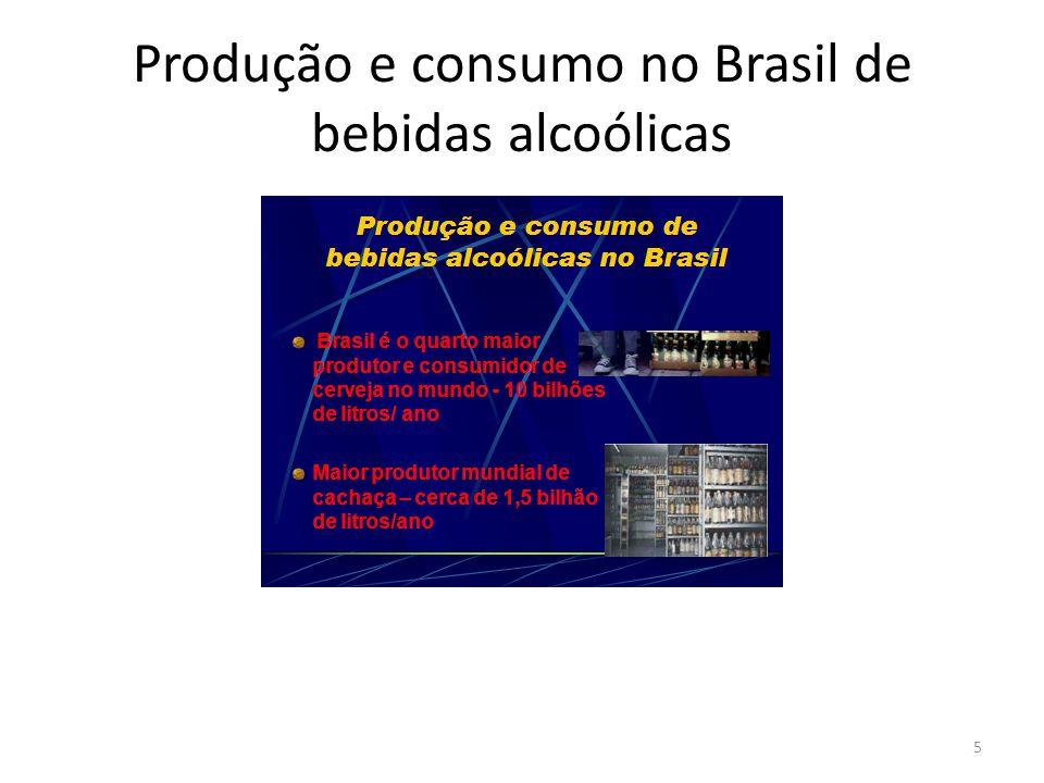 Produção e consumo no Brasil de bebidas alcoólicas 5