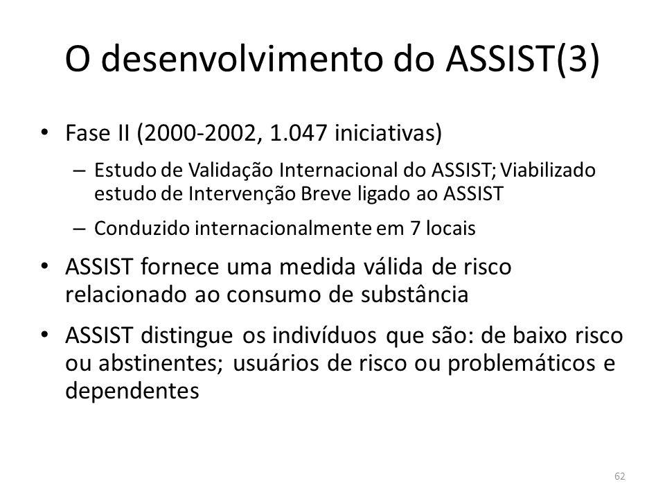 62 O desenvolvimento do ASSIST(3) Fase II (2000-2002, 1.047 iniciativas) – Estudo de Validação Internacional do ASSIST; Viabilizado estudo de Intervenção Breve ligado ao ASSIST – Conduzido internacionalmente em 7 locais ASSIST fornece uma medida válida de risco relacionado ao consumo de substância ASSIST distingue os indivíduos que são: de baixo risco ou abstinentes; usuários de risco ou problemáticos e dependentes