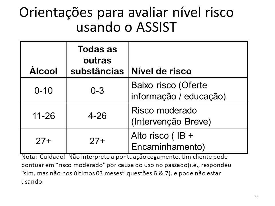 79 Orientações para avaliar nível risco usando o ASSIST Álcool Todas as outras substânciasNível de risco 0-100-3 Baixo risco (Oferte informação / educação) 11-264-26 Risco moderado (Intervenção Breve) 27+ Alto risco ( IB + Encaminhamento) Nota: Cuidado.