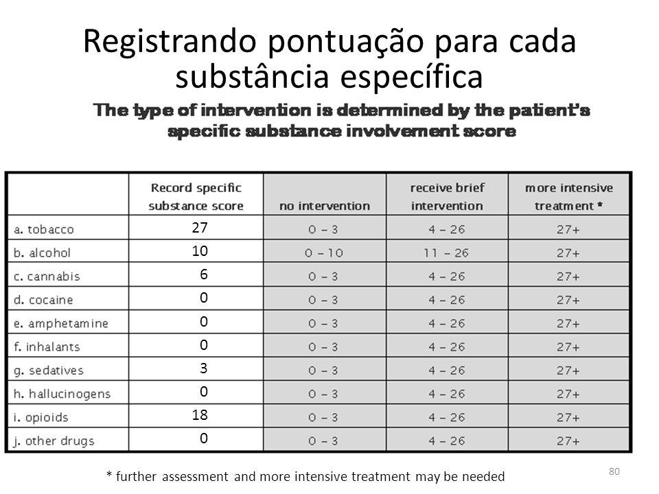 80 Registrando pontuação para cada substância específica * further assessment and more intensive treatment may be needed 10 27 6 0 0 0 3 0 18 0