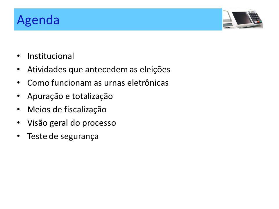Agenda Institucional Atividades que antecedem as eleições Como funcionam as urnas eletrônicas Apuração e totalização Meios de fiscalização Visão geral do processo Teste de segurança