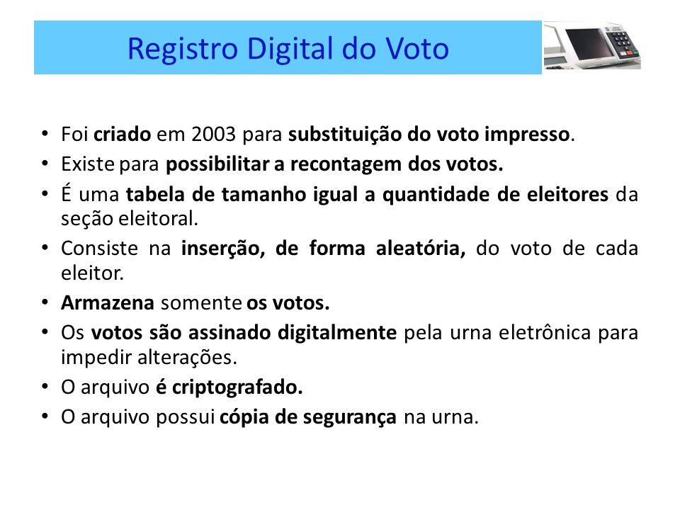 Registro Digital do Voto Foi criado em 2003 para substituição do voto impresso.