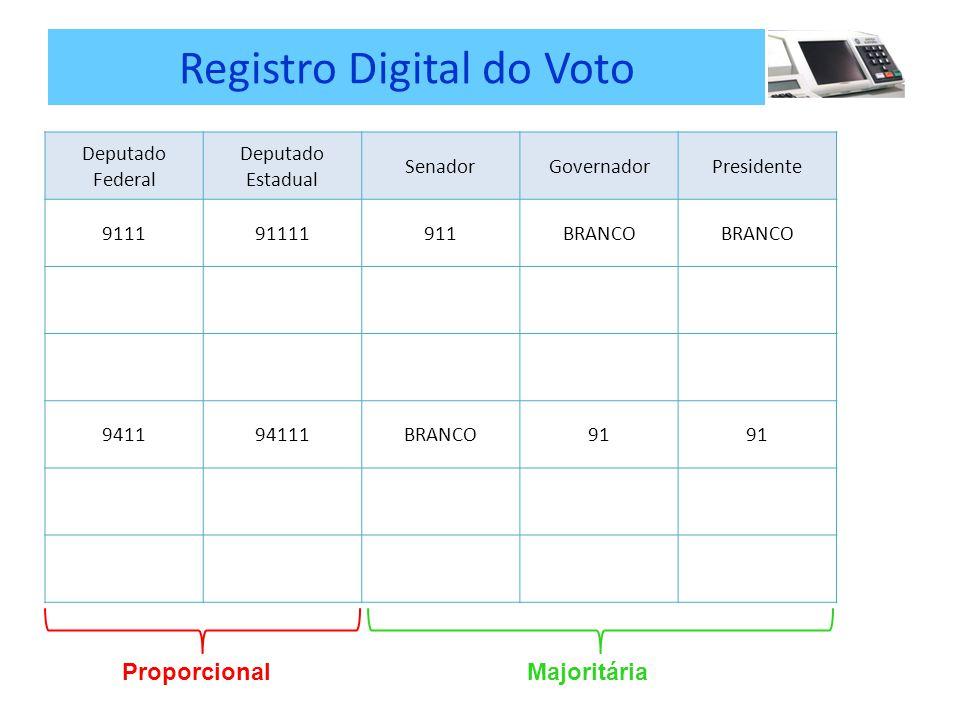 Registro Digital do Voto Deputado Federal Deputado Estadual SenadorGovernadorPresidente 911191111911BRANCO 941194111BRANCO91 ProporcionalMajoritária
