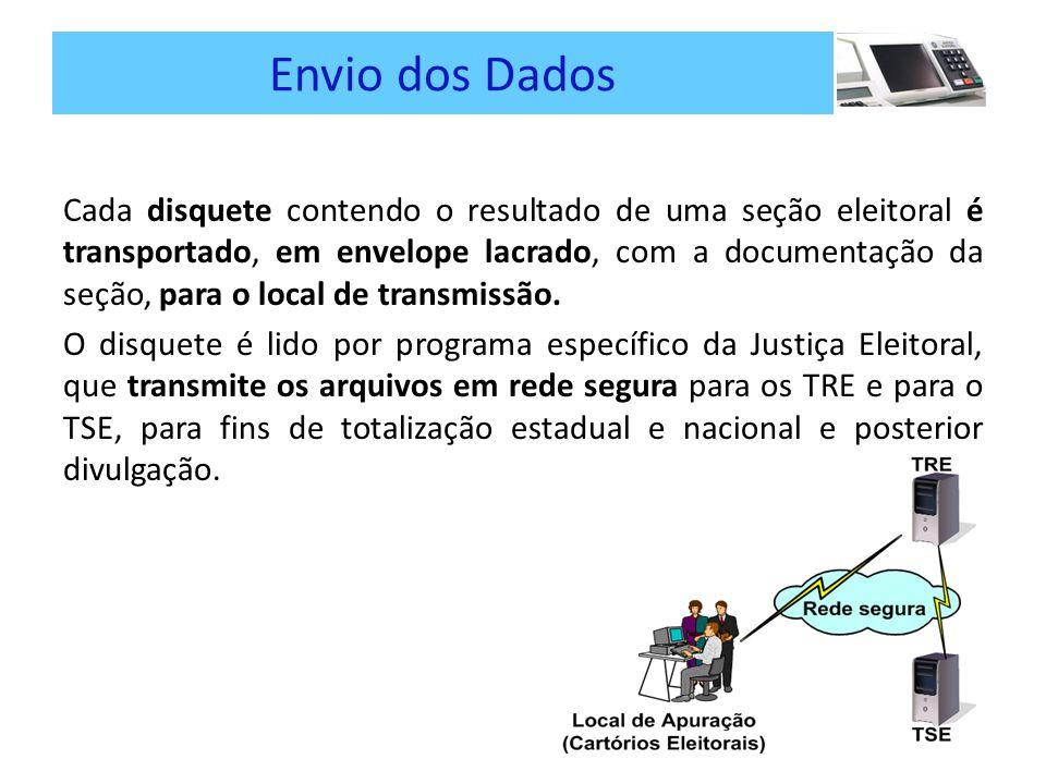 Envio dos Dados Cada disquete contendo o resultado de uma seção eleitoral é transportado, em envelope lacrado, com a documentação da seção, para o local de transmissão.