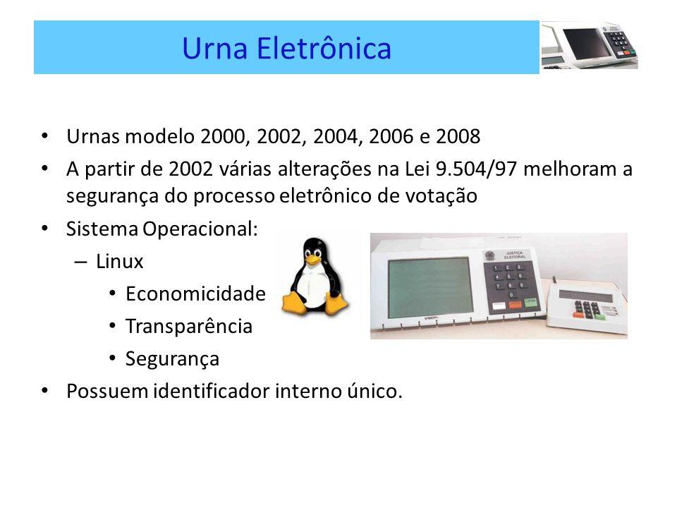 Urna Eletrônica Urnas modelo 2000, 2002, 2004, 2006 e 2008 A partir de 2002 várias alterações na Lei 9.504/97 melhoram a segurança do processo eletrônico de votação Sistema Operacional: – Linux Economicidade Transparência Segurança Possuem identificador interno único.