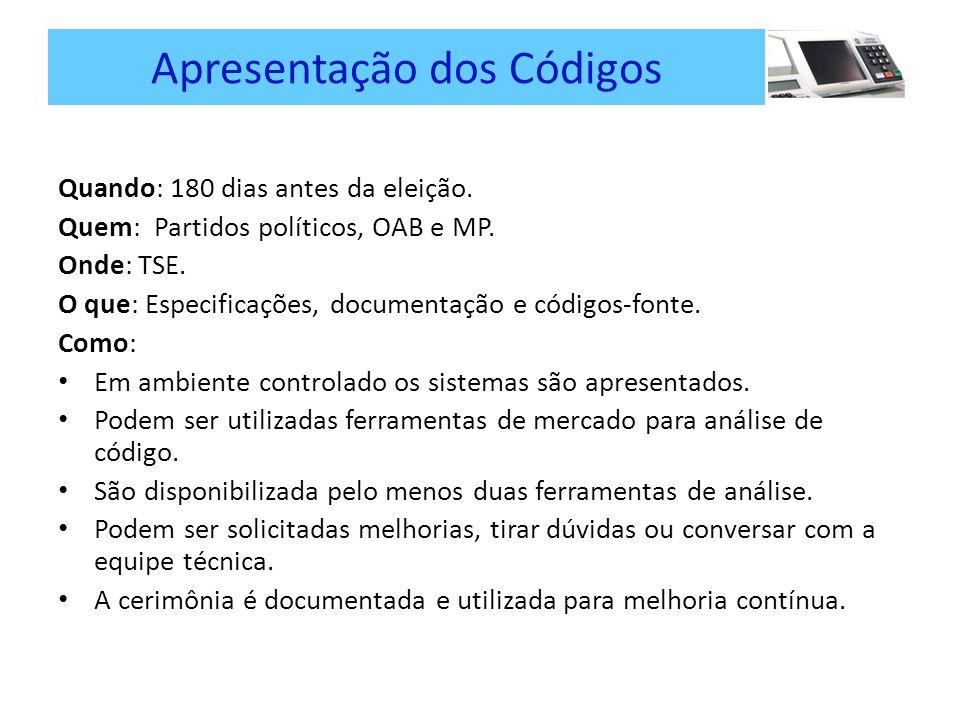 Apresentação dos Códigos Quando: 180 dias antes da eleição.