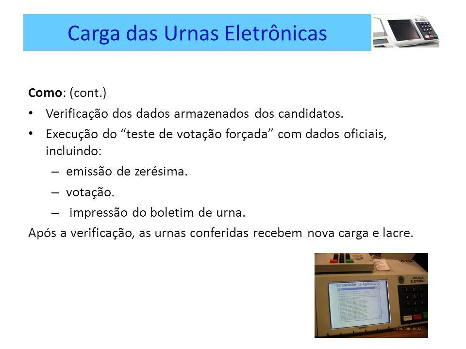 Carga das Urnas Eletrônicas Como: (cont.) Verificação dos dados armazenados dos candidatos.