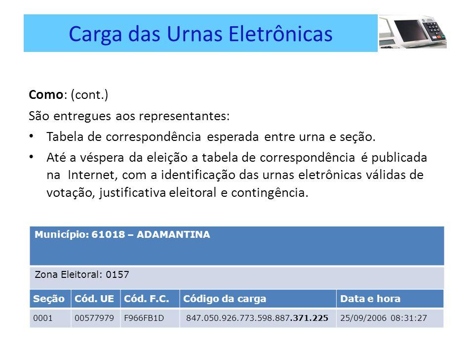 Carga das Urnas Eletrônicas Como: (cont.) São entregues aos representantes: Tabela de correspondência esperada entre urna e seção.