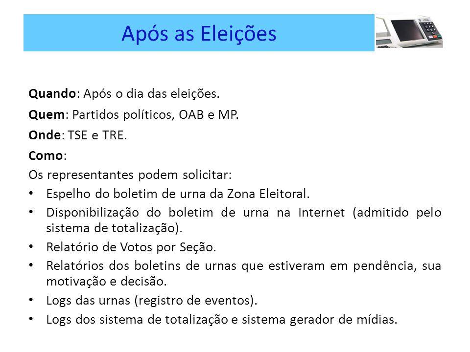 Após as Eleições Quando: Após o dia das eleições.Quem: Partidos políticos, OAB e MP.