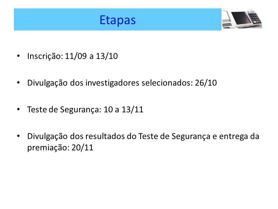 Etapas Inscrição: 11/09 a 13/10 Divulgação dos investigadores selecionados: 26/10 Teste de Segurança: 10 a 13/11 Divulgação dos resultados do Teste de Segurança e entrega da premiação: 20/11