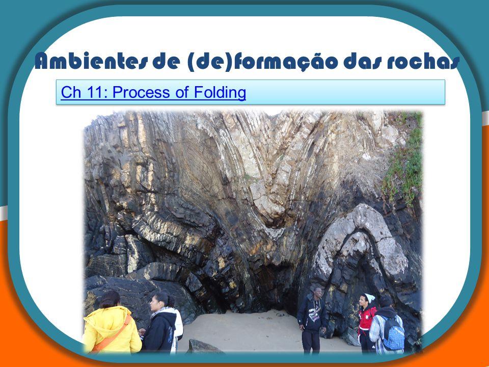 Ambientes de (de)formação das rochas Ch 11: Process of Folding