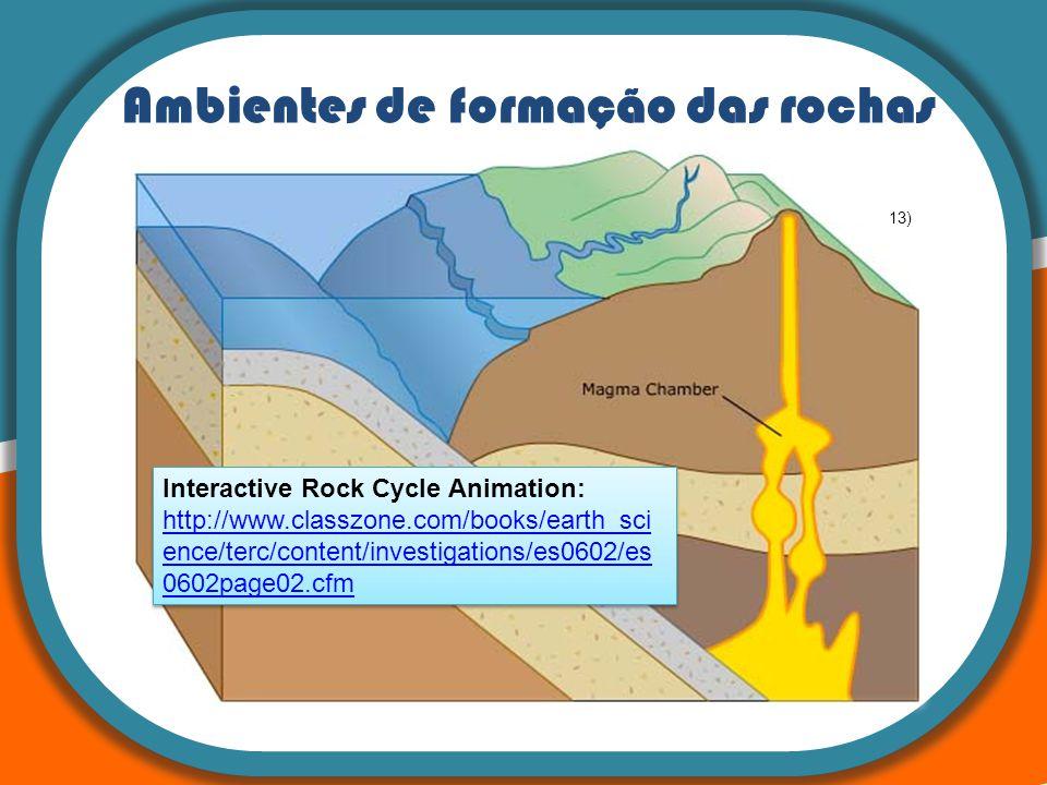 Ambientes de formação das rochas Interactive Rock Cycle Animation: http://www.classzone.com/books/earth_sci ence/terc/content/investigations/es0602/es