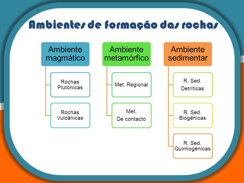 Ambientes de formação das rochas Ambiente magmático Rochas Plutónicas Rochas Vulcânicas Ambiente metamórfico Met. Regional Met. De contacto Ambiente s