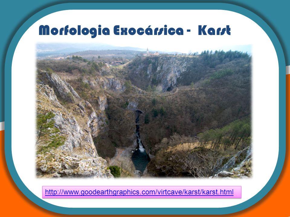Morfologia Exocársica - Karst http://www.goodearthgraphics.com/virtcave/karst/karst.html