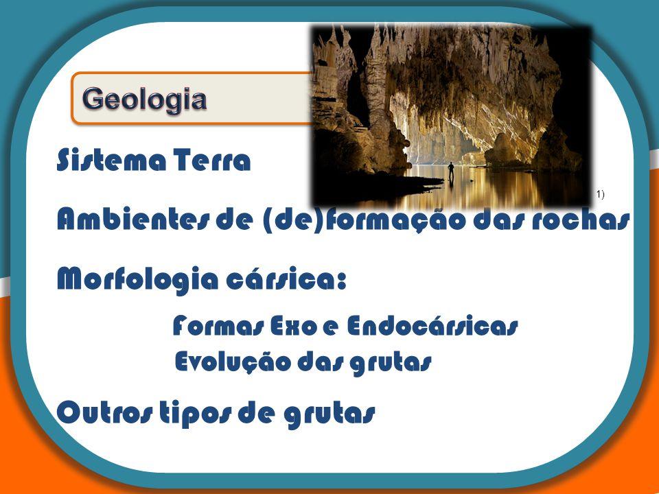 Sistema Terra Ambientes de (de)formação das rochas Morfologia cársica: Formas Exo e Endocársicas Evolução das grutas Outros tipos de grutas 1)