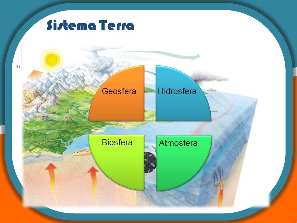 Sistema Terra 2) 3) Hidrosfer a Atmosfer a Biosfera Geosfera