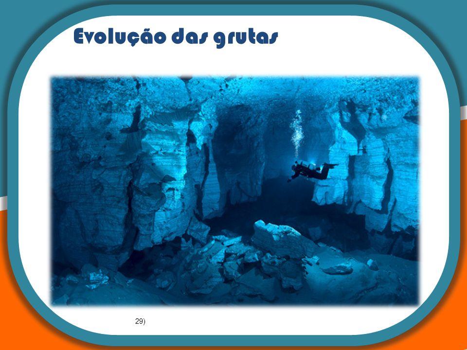 : A teoria da Tectónica de Placas Evolução das grutas 29)