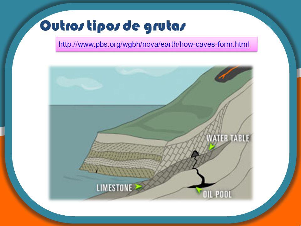 : A teoria da Tectónica de Placas Outros tipos de grutas http://www.pbs.org/wgbh/nova/earth/how-caves-form.html