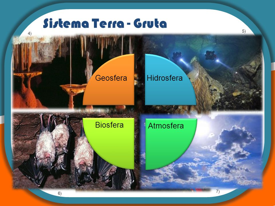 Sistema Terra - Gruta 4) 5) 6) 7) Hidrosfer a Atmosfer a Biosfera Geosfera