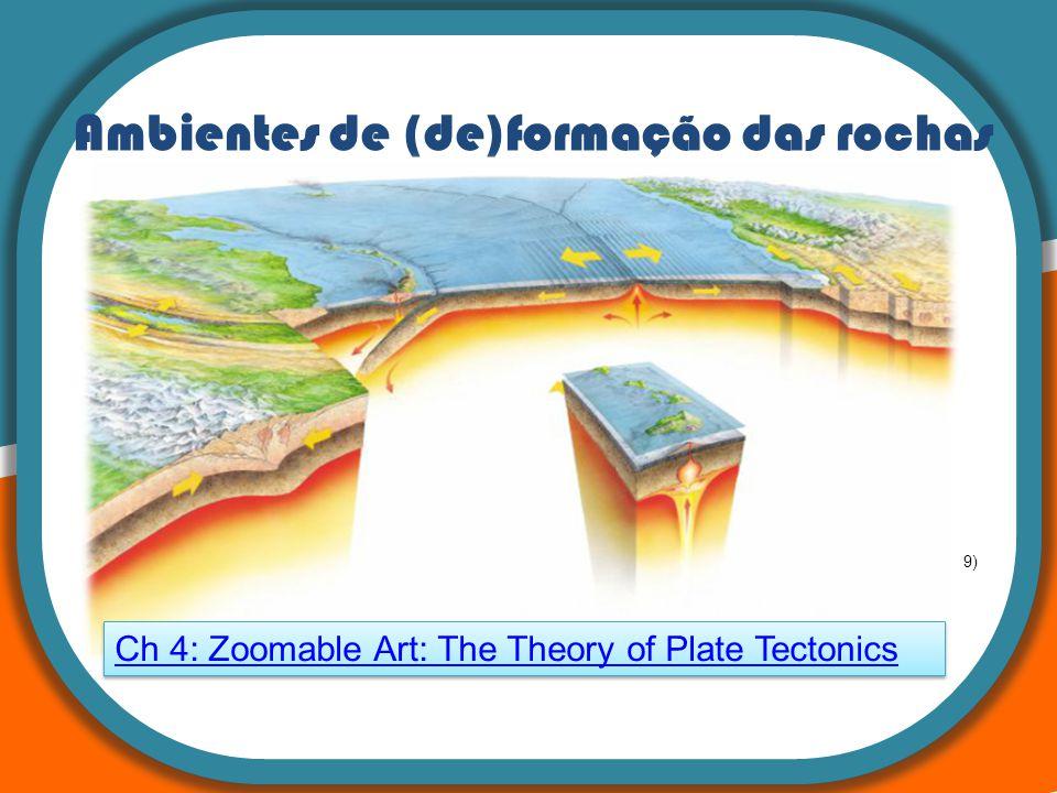 Ambientes de (de)formação das rochas Ch 4: Zoomable Art: The Theory of Plate Tectonics 9)