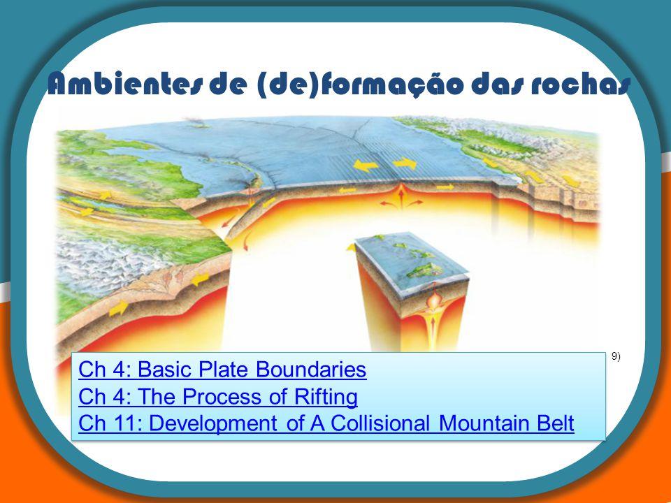 Ambientes de (de)formação das rochas Ch 4: Basic Plate Boundaries Ch 4: The Process of Rifting Ch 11: Development of A Collisional Mountain Belt Ch 4:
