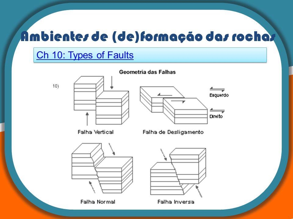 Ambientes de (de)formação das rochas Ch 10: Types of Faults 10)