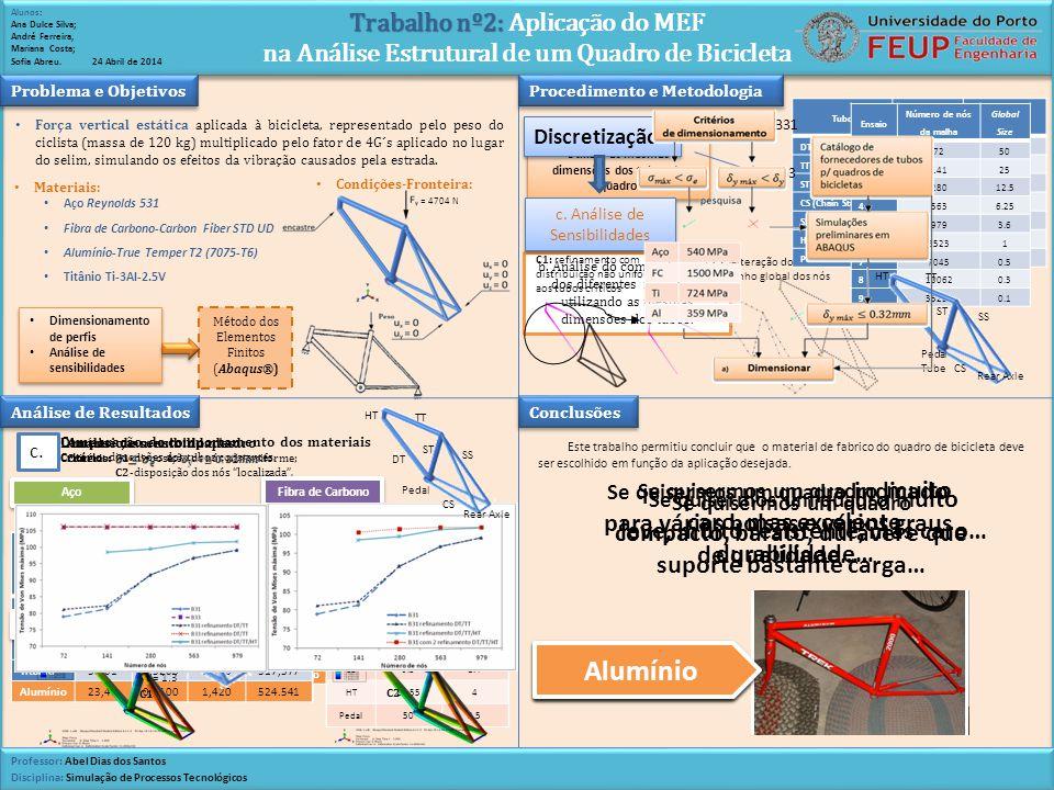 Trabalho nº2: Trabalho nº2: Aplicação do MEF na Análise Estrutural de um Quadro de Bicicleta Trabalho nº2: Trabalho nº2: Aplicação do MEF na Análise E