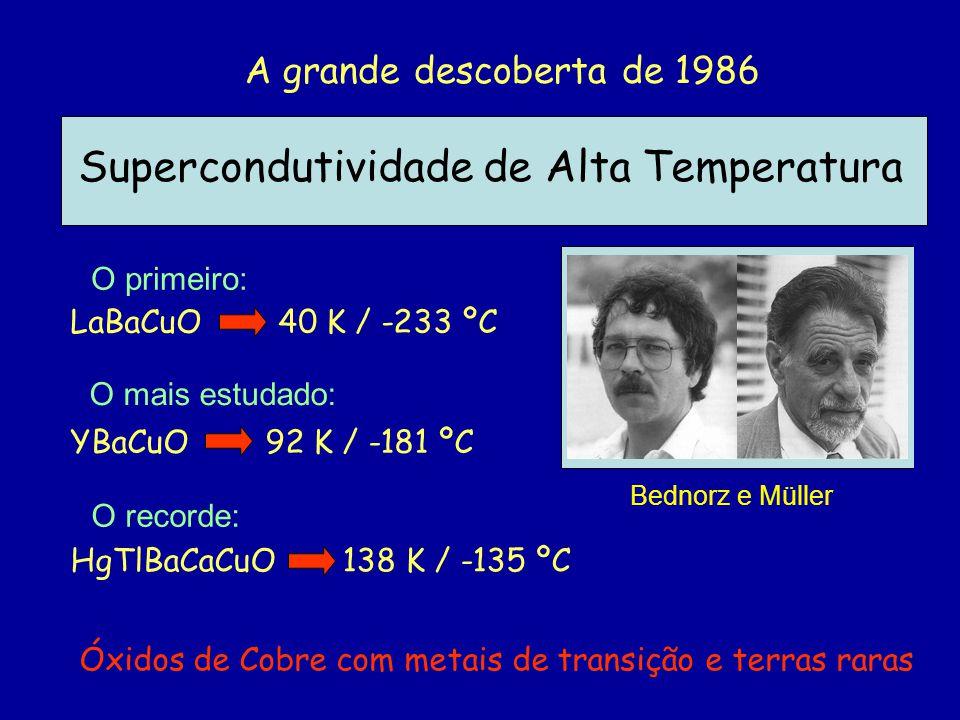 A grande descoberta de 1986 Supercondutividade de Alta Temperatura Bednorz e Müller LaBaCuO 40 K / -233 ºC O primeiro: HgTlBaCaCuO 138 K / -135 ºC O r