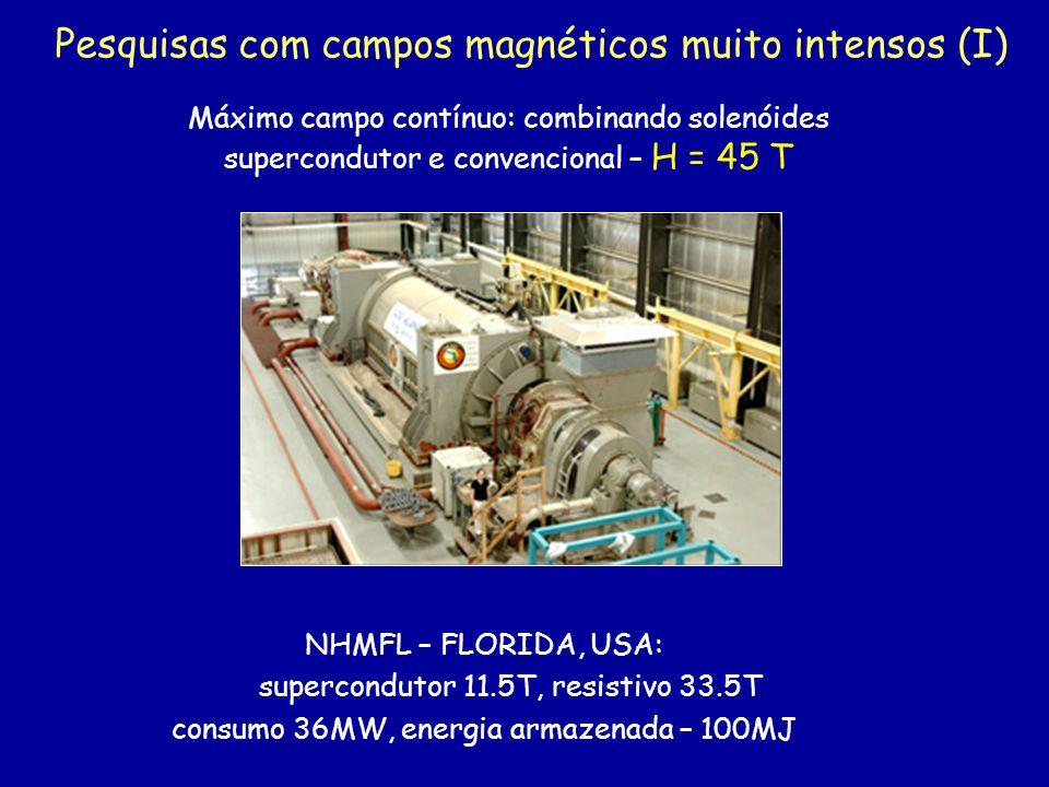 Pesquisas com campos magnéticos muito intensos (I) Máximo campo contínuo: combinando solenóides supercondutor e convencional – H = 45 T NHMFL – FLORID