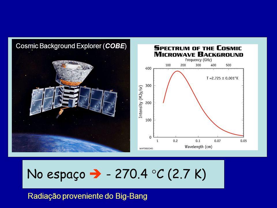 Antártica - 89 C ( 184 K ) No espaço - 270.4 C (2.7 K) Lua de Netuno, Triton - 235 C ( 38 K) Nitrogênio e Metano sólidos Radiação proveniente do Big-B