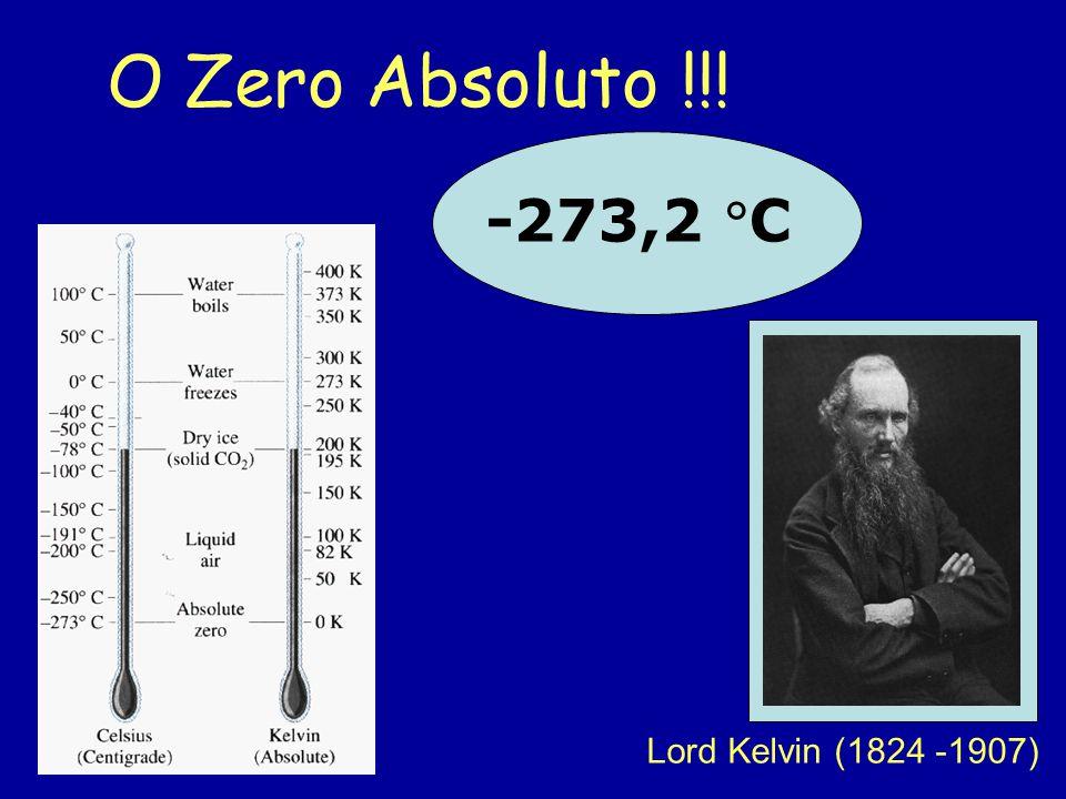 Lord Kelvin (1824 -1907) O Zero Absoluto !!! -273,2 C