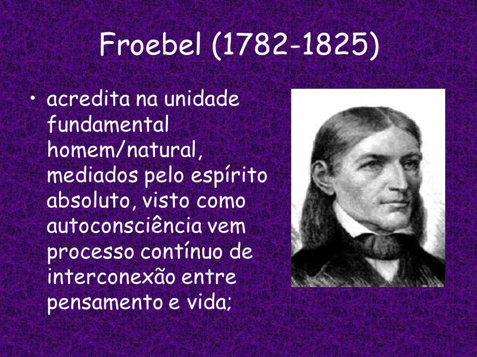 Froebel (1782-1825) acredita na unidade fundamental homem/natural, mediados pelo espírito absoluto, visto como autoconsciência vem processo contínuo de interconexão entre pensamento e vida;
