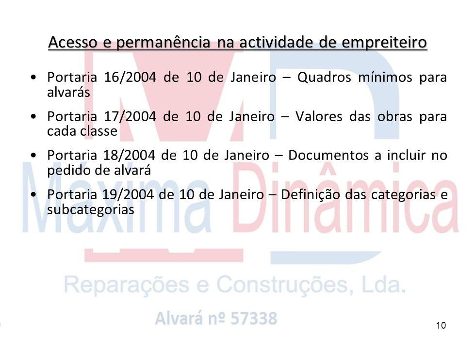 10 Portaria 16/2004 de 10 de Janeiro – Quadros mínimos para alvarás Portaria 17/2004 de 10 de Janeiro – Valores das obras para cada classe Portaria 18