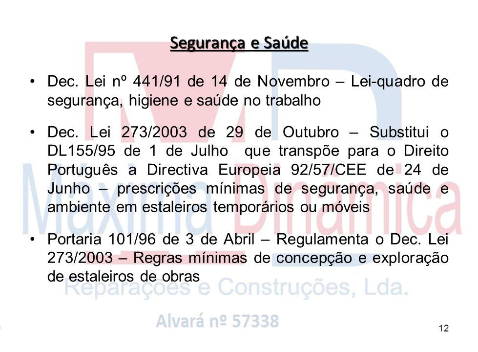 12 Dec. Lei nº 441/91 de 14 de Novembro – Lei-quadro de segurança, higiene e saúde no trabalho Dec. Lei 273/2003 de 29 de Outubro – Substitui o DL155/