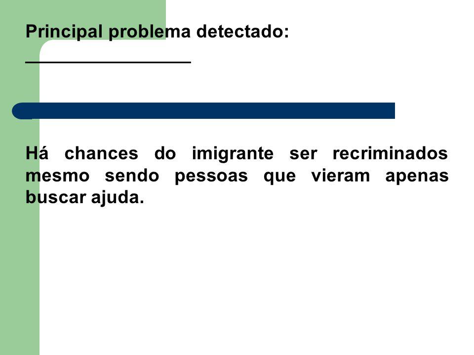 Principal problema detectado: ________________ Há chances do imigrante ser recriminados mesmo sendo pessoas que vieram apenas buscar ajuda.