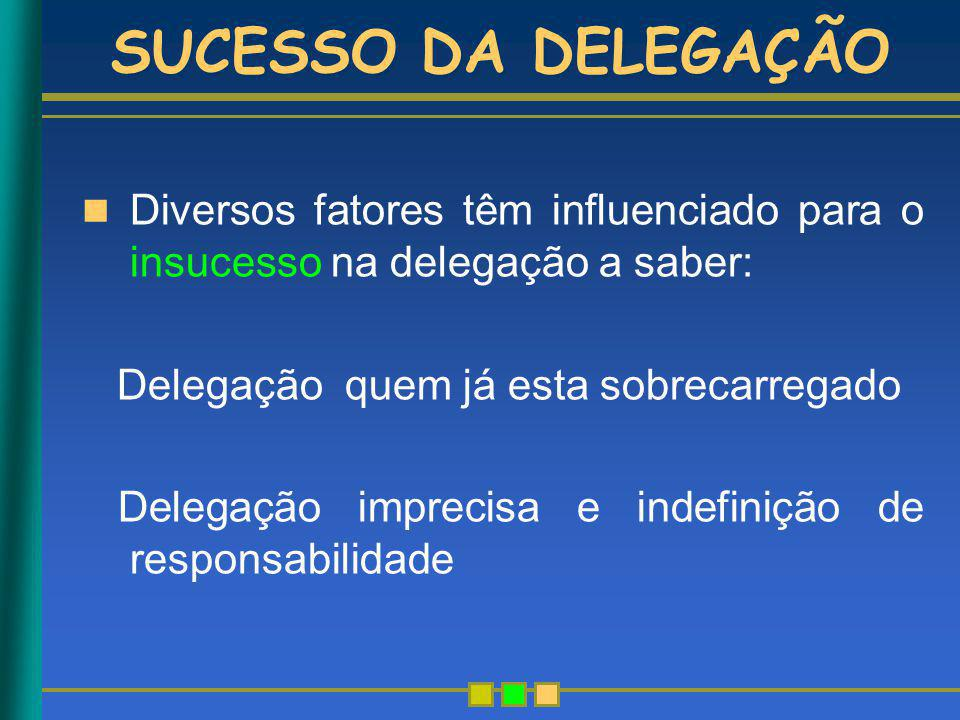 SUCESSO DA DELEGAÇÃO Diversos fatores têm influenciado para o insucesso na delegação a saber: Delegação quem já esta sobrecarregado Delegação imprecis