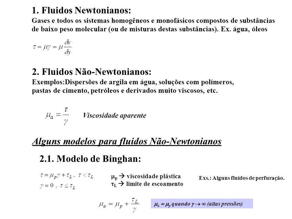 1. Fluidos Newtonianos: Gases e todos os sistemas homogêneos e monofásicos compostos de substâncias de baixo peso molecular (ou de misturas destas sub