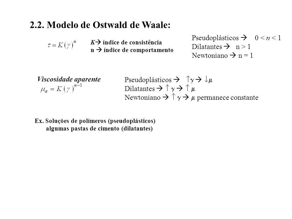 K índice de consistência n índice de comportamento 2.2.