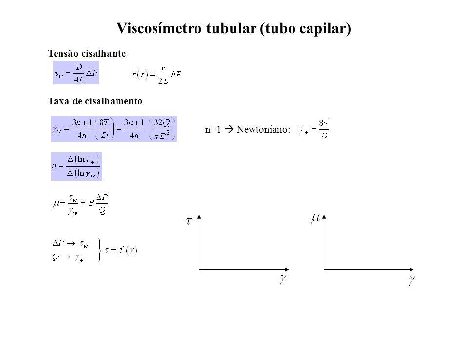 Viscosímetro tubular (tubo capilar) Tensão cisalhante Taxa de cisalhamento n=1 Newtoniano: