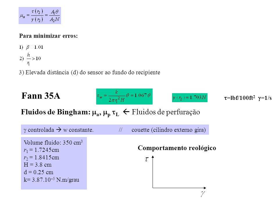 Para minimizar erros: 3) Elevada distância (d) do sensor ao fundo do recipiente Fluidos de Bingham: a p L Fluidos de perfuração controlada w constante.